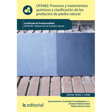 Procesos y tratamientos químicos y clasificación de los productos de piedra natural UF0482